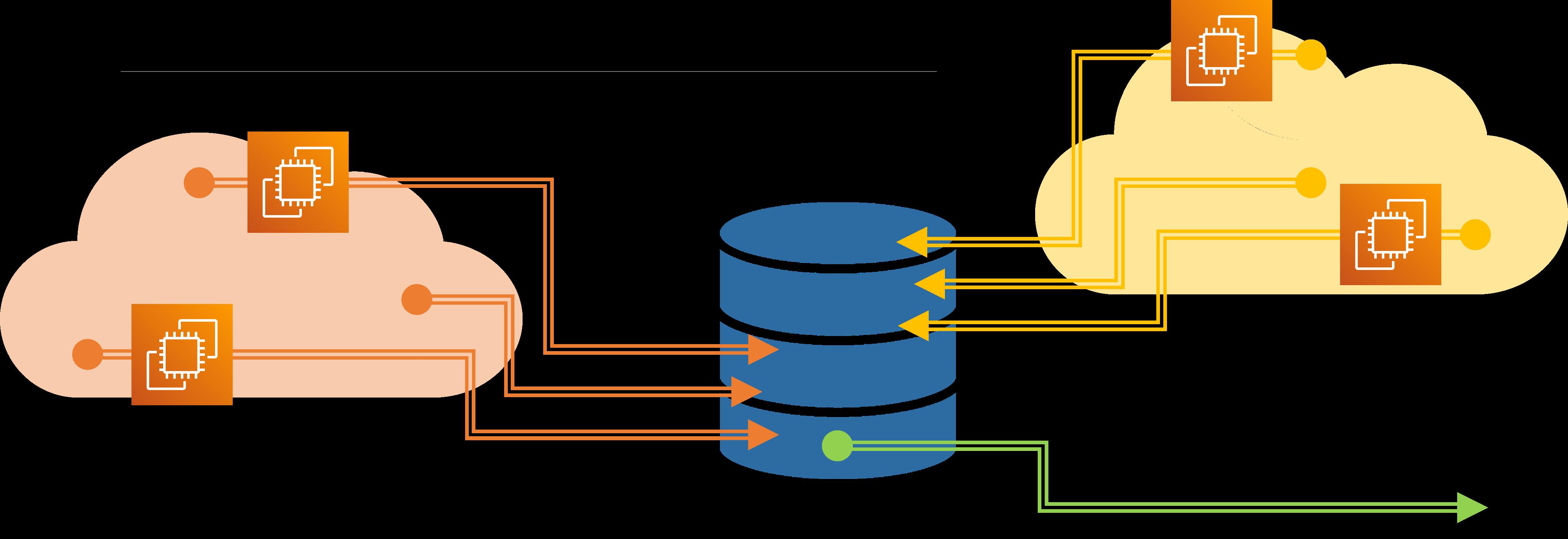 DynamoDBとTimestreamの比較方法