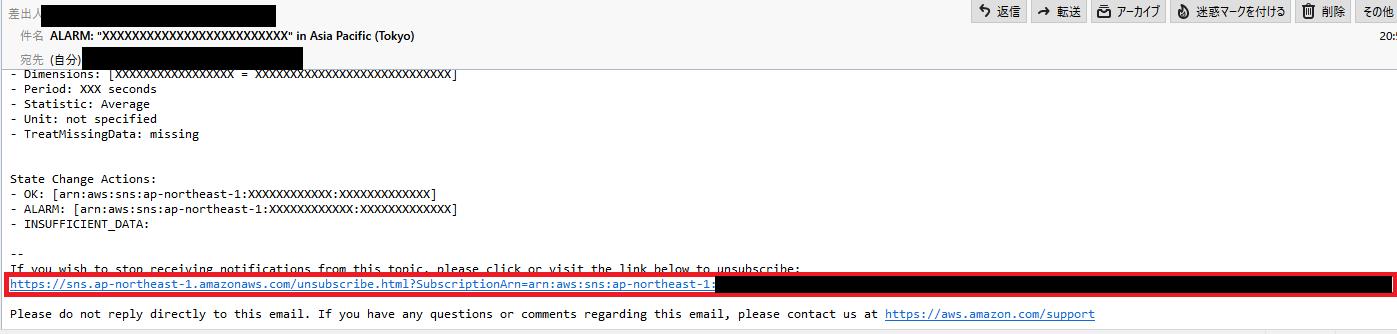Amazon SNS、unsubscribe(通知停止)のリンク