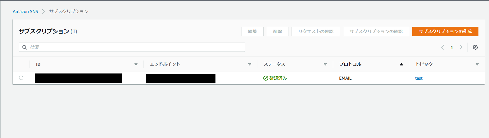 Amazon SNS、click here to unsubscribe.で削除済