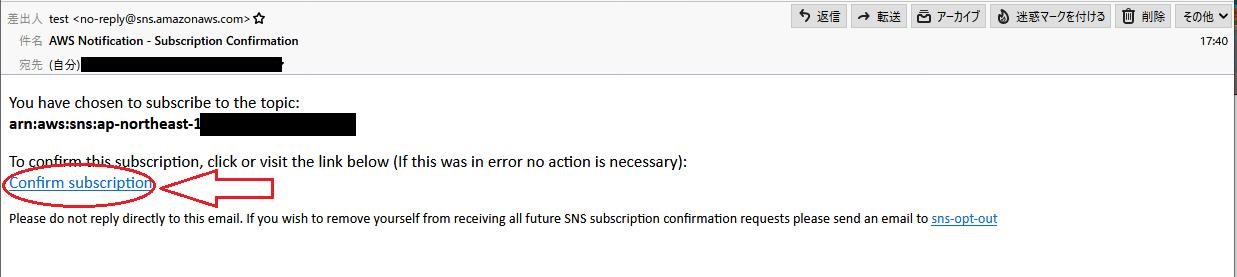 Amazon SNS、Confirm subscription